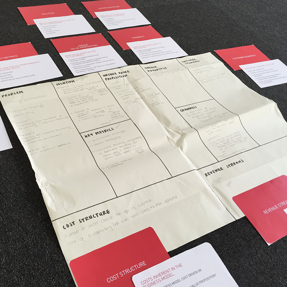 Exploring the business requirements with the lean business model canvas